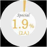 【婚約指輪を購入した際に最も重視したこと】こだわり:1.9%(2人)
