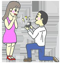 先輩たちのプロポーズ体験談(イメージ)