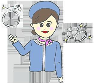婚約指輪の基礎知識(イメージ)