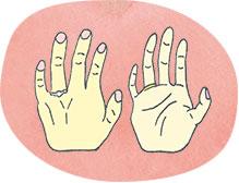指から選ぶベストリング(イメージ)